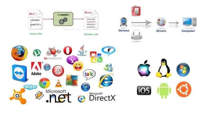 Hướng dẫn đăng ký bản quyền phần mềm
