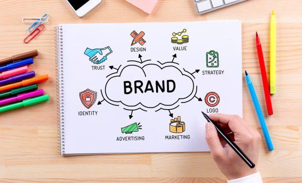 Quy trình đăng ký bản quyền thương hiệu
